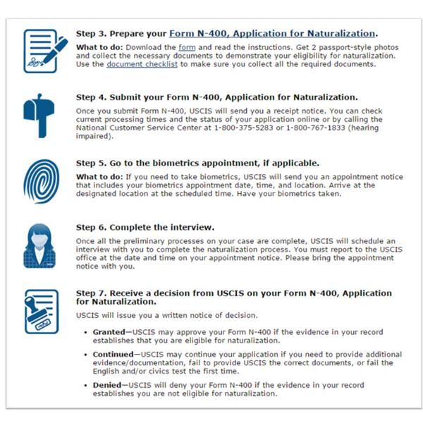 Jorge Hernndez On Twitter 10 Steps To Naturalization
