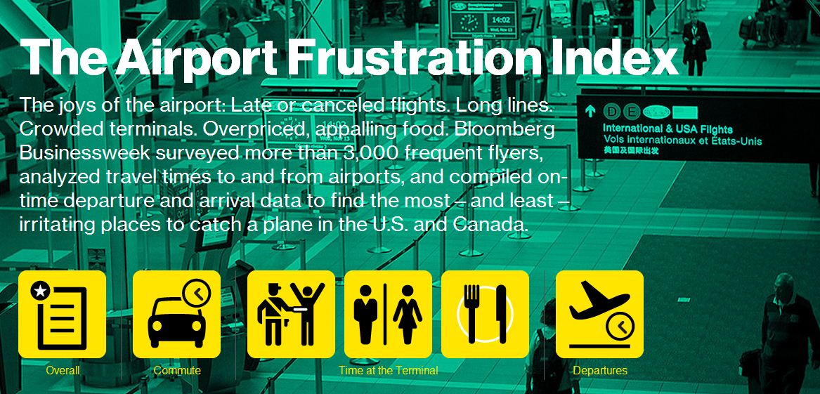 YVR named Least Frustrating Airport in N. America by @Bloomberg @BW:
