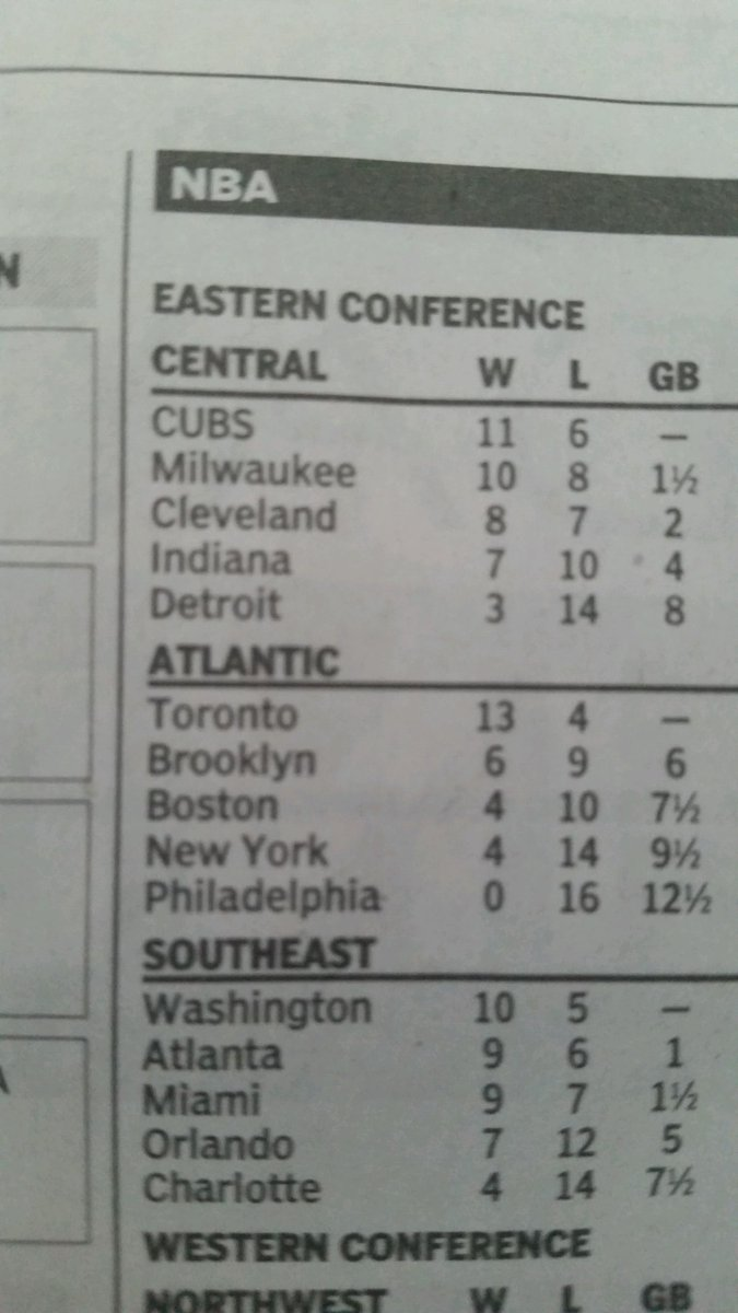 Wishful thinking in the @ChicagoTribune sports page today, the @Cubs are in first in the @NBA rankings! @ChicagoBulls http://t.co/Llral5uoP5