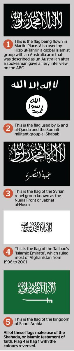 Infographic: The flag being shown in Martin Place, as compared to the flag used by IS and others. #SydneySiege http://t.co/rMMU28danL