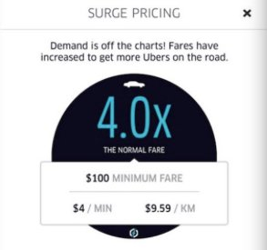 From Australia To France, Another Bad Day For Uber