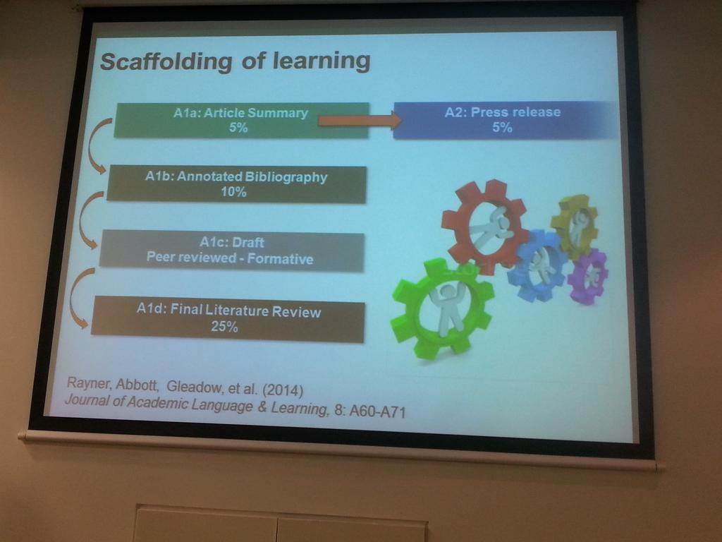 @RosGleadow #sebed2014 plenary. nice example of scaffolding assessment in a science context http://t.co/bawdZz4sXV