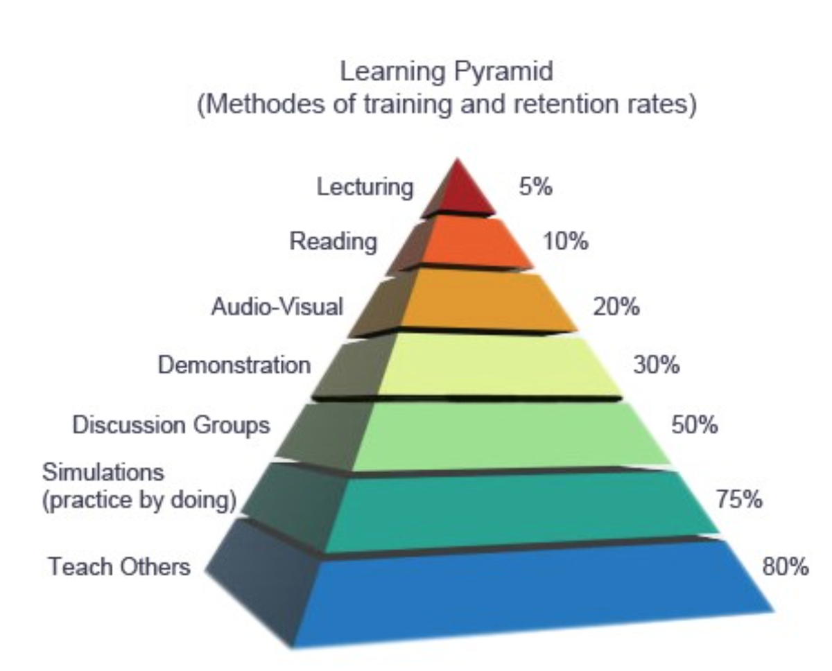 Dylan Wiliam On Twitter The Cpd Certification Service Endorses The