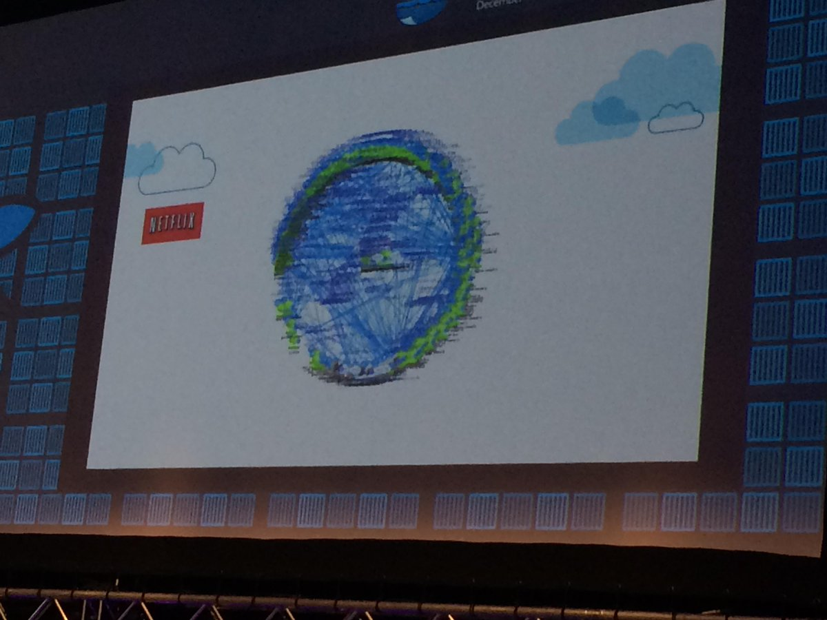 """The Death Star"" of Netflix. Their current architecture of machines and apps: #dockercon http://t.co/RmsAlZ9Lj7"