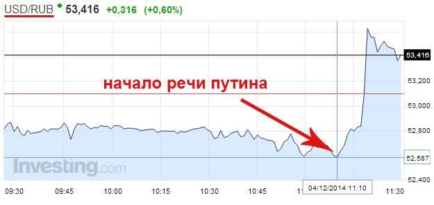 Цена на нефть Brent упала до $69,16 за баррель - Цензор.НЕТ 728