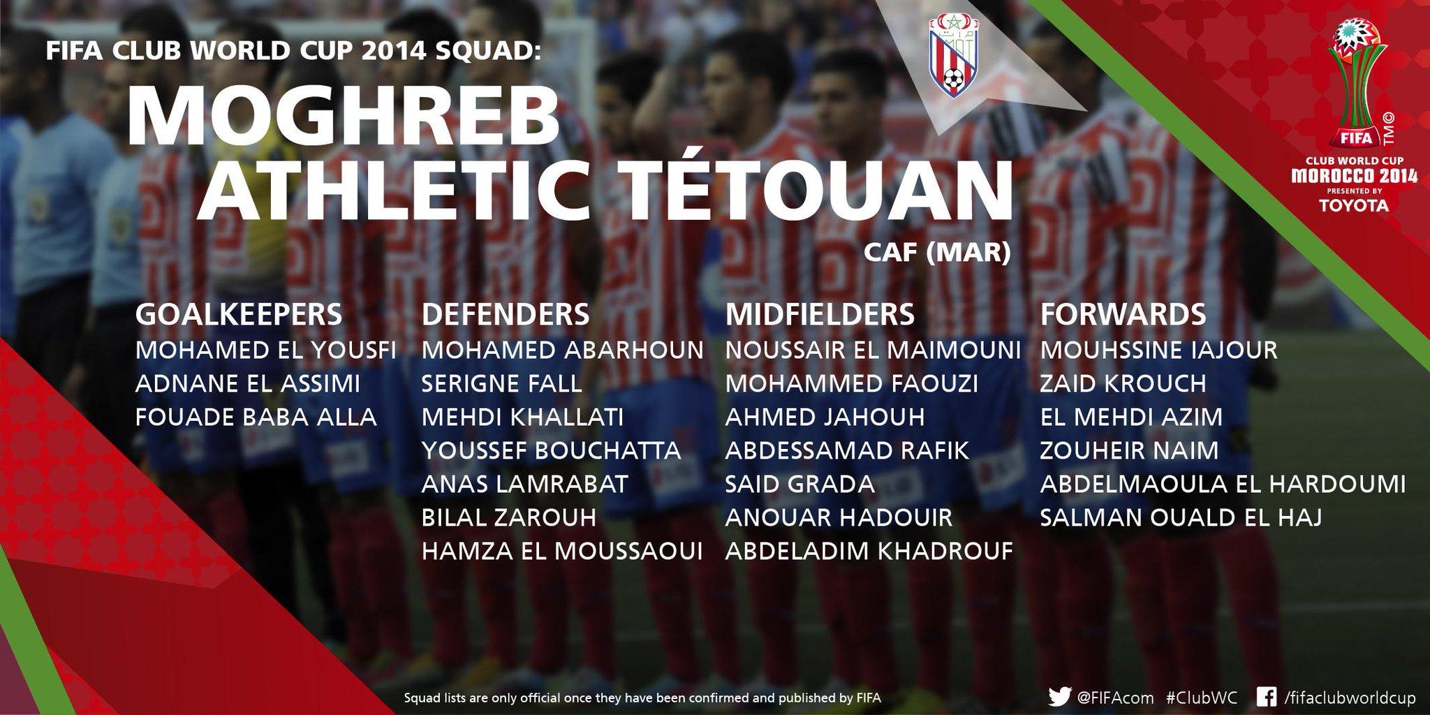 Copa Mundial De Clubes De La FIFA Marruecos 2014