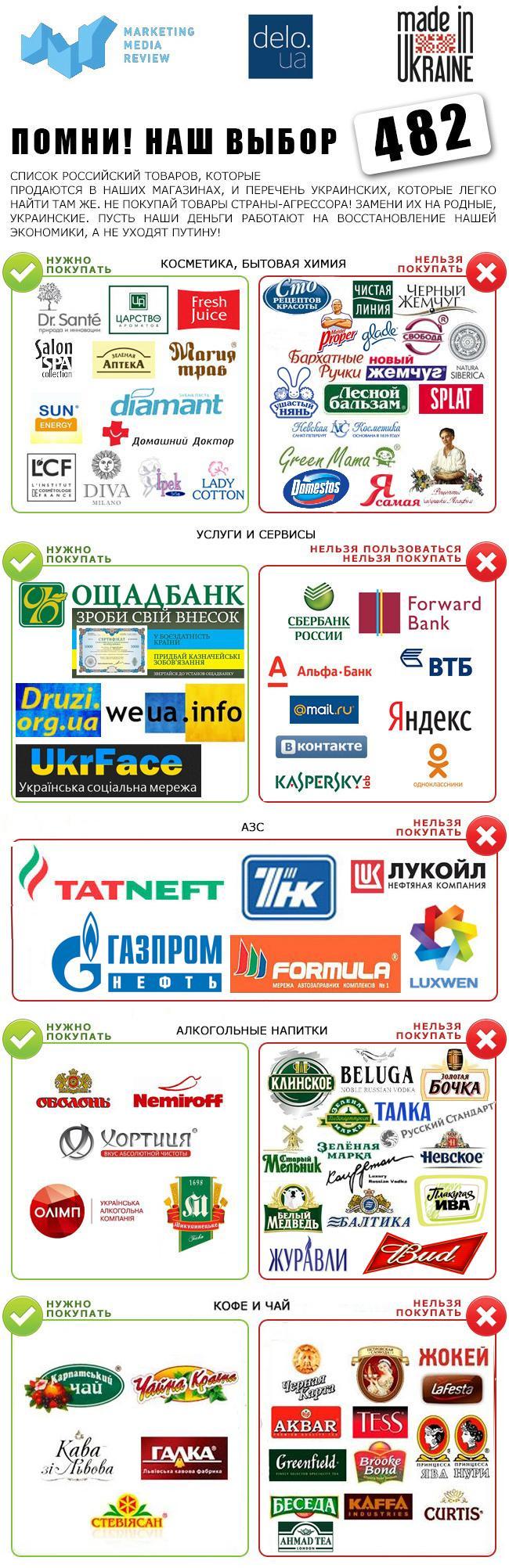 Участившиеся случаи рейдерских захватов предприятий в Украине играют на руку России, - политолог - Цензор.НЕТ 509
