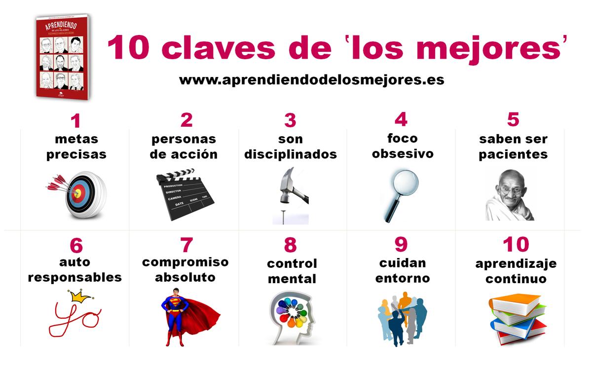 ¿Cuáles son las 10 claves de 'los mejores'? cc @alienta #AprendiendoDeLosMejores #RRHH http://t.co/FyKESwjT7y