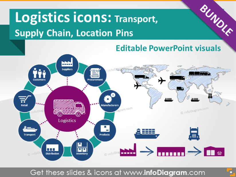 Infodiagram On Twitter See New Logistics Ppt Icons Transport
