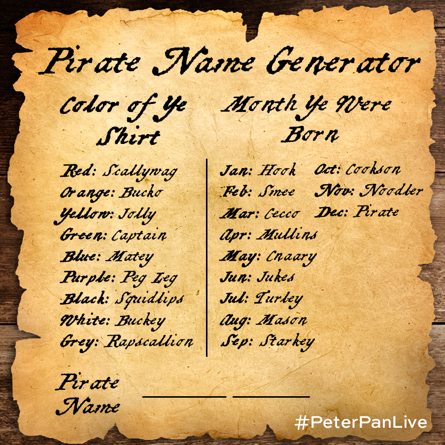 walmart on twitter ahoy there what would your pirate name be