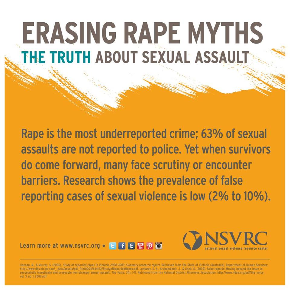 Everyone is talking about Rolling Stone. It's time to support survivors. Erase myths & learn the truth. http://t.co/EEf5uX4AMd
