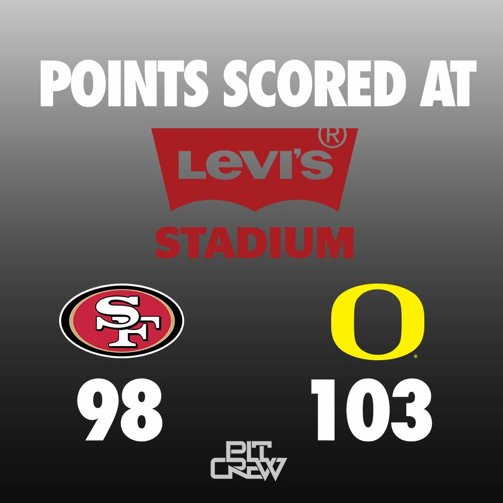 Oh, by the way. Oregon has scored more in two games at Levi's Stadium than the 49ers have in their entire season. http://t.co/Uc3s73GAhW