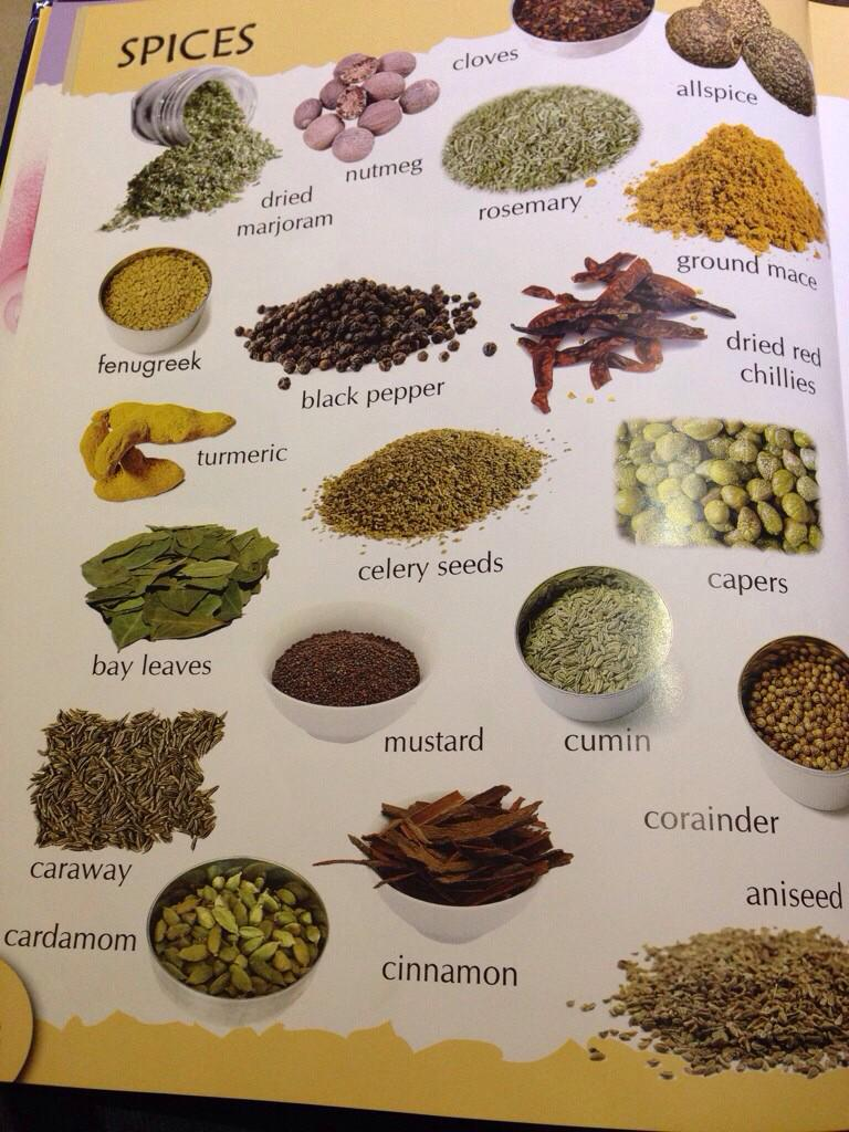 Names Of Spices In Arabic English And French