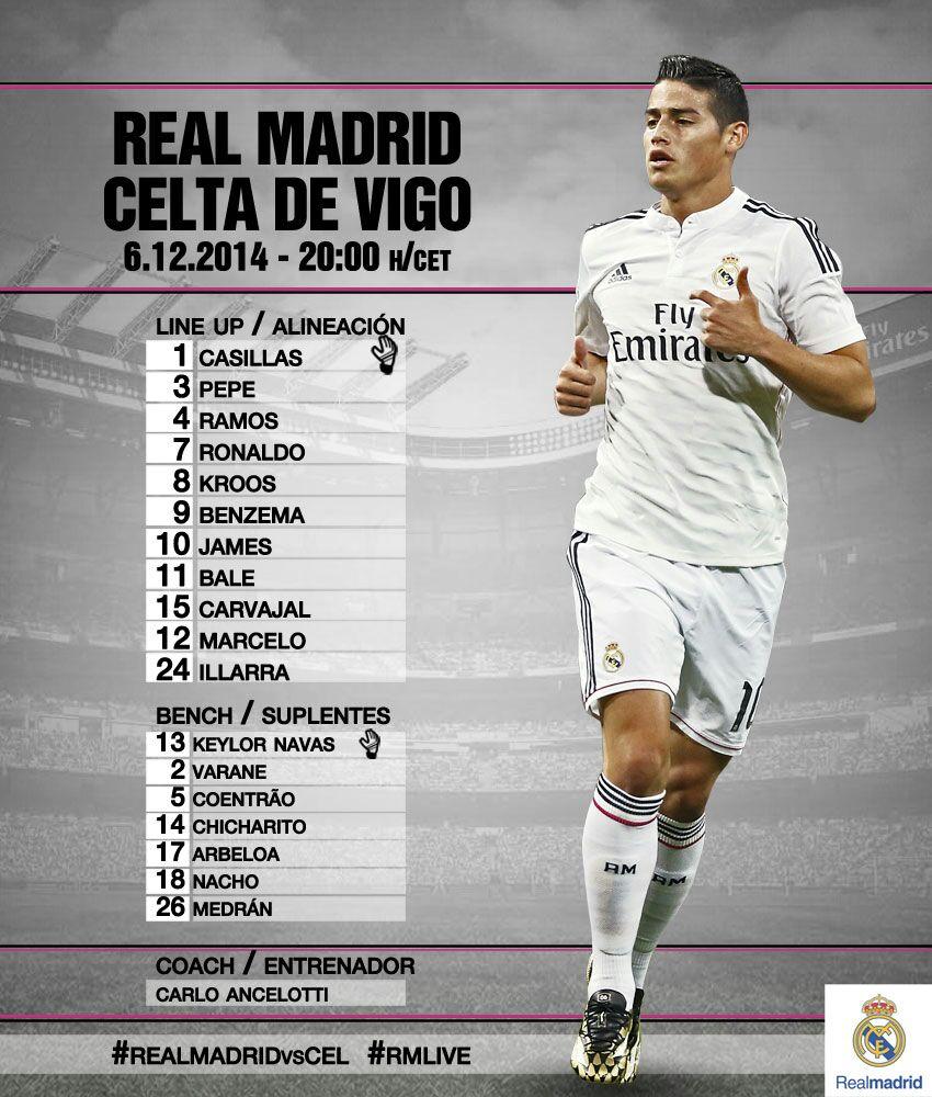Confirmada La Titular Del Real Madrid Ante Celta De Vigo