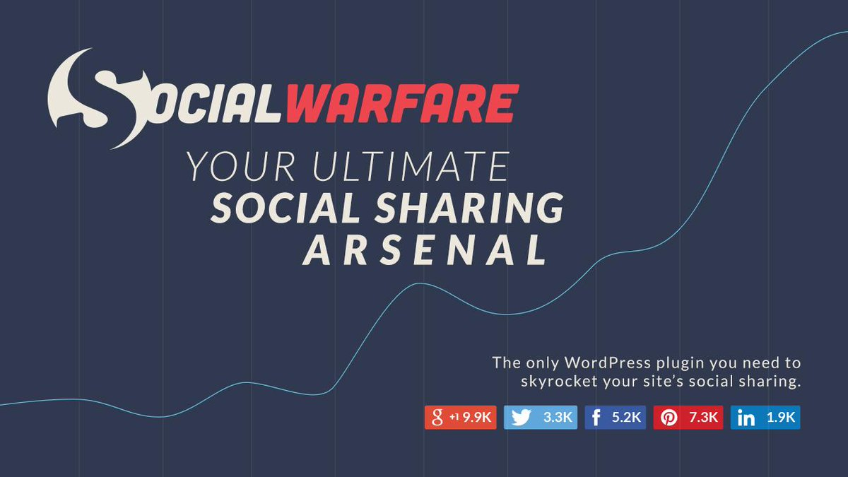 Ultimate Social Sharing #WordPress plugin! Beautiful, feature-packed & super fast! Get it - http://t.co/TD7ugWcakA  http://t.co/Eq1pBRZG6M