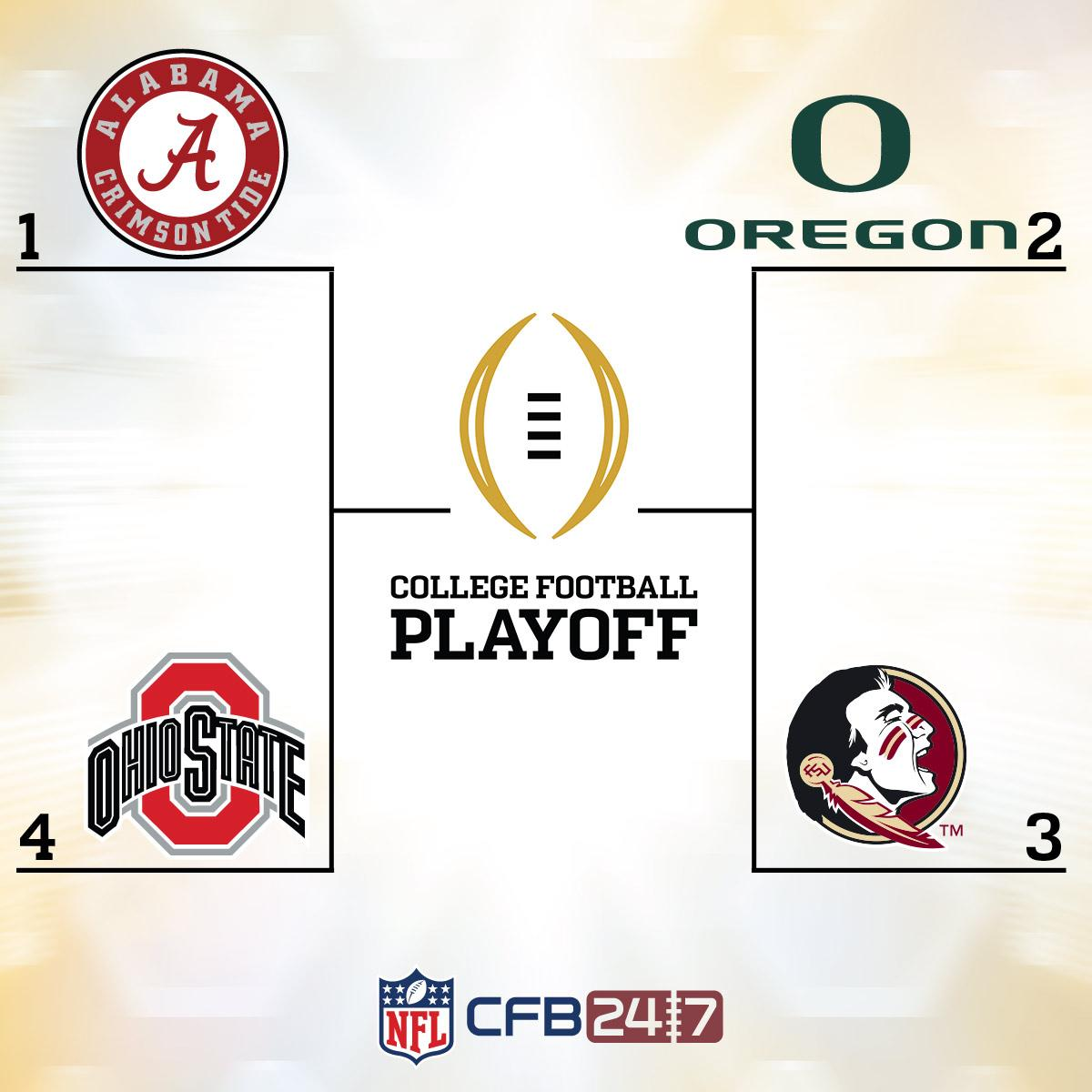 CFB Playoff field set.  --> http://t.co/NF7hhL93uf http://t.co/kjnq6dGWzg