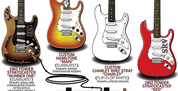 Stevie Ray Vaughan Guitar Rig : on twitter grab a poster of stevie ray vaughan 39 s 39 85 guitar rig ~ Hamham.info Haus und Dekorationen