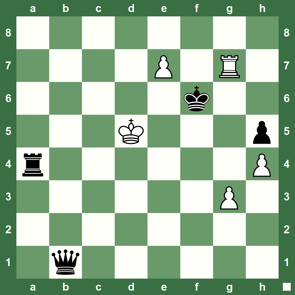 Easy #Chess #Puzzle: White to Checkmate in Two http://t.co/oaKvKtorye http://t.co/oX6aMxX482