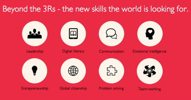 Skills necessary for students in the future, http://t.co/aTEKE1LNMY via @Edudemic #edchat #edtech http://t.co/ngcYw9KWlS