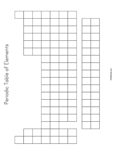 Fabulous image in printable blank periodic table