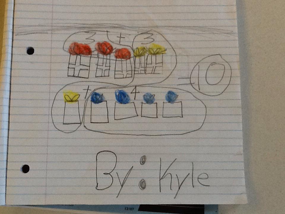 #mtgr1 Good thinking, Kyle! http://t.co/JDHgNYD1Mf