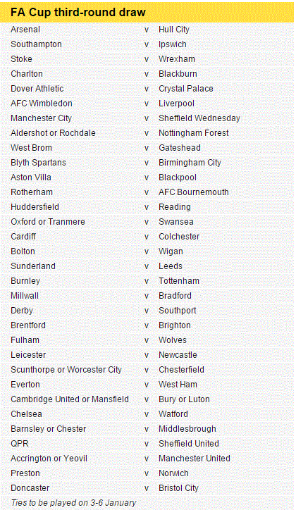 The FA Cup Thread - Page 2 B4XwhDFCcAAohD_