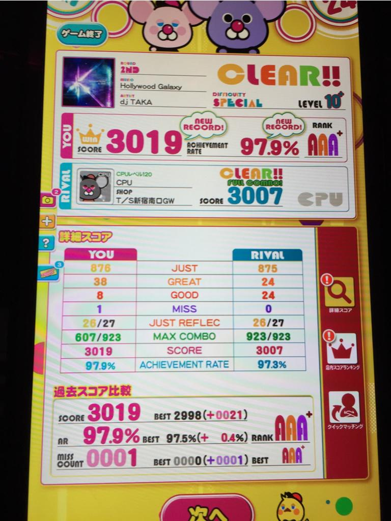 Hollywood Galaxy(SPECIAL)3000点突破しました!!やりきった!! http://t.co/nkLtIaimFD