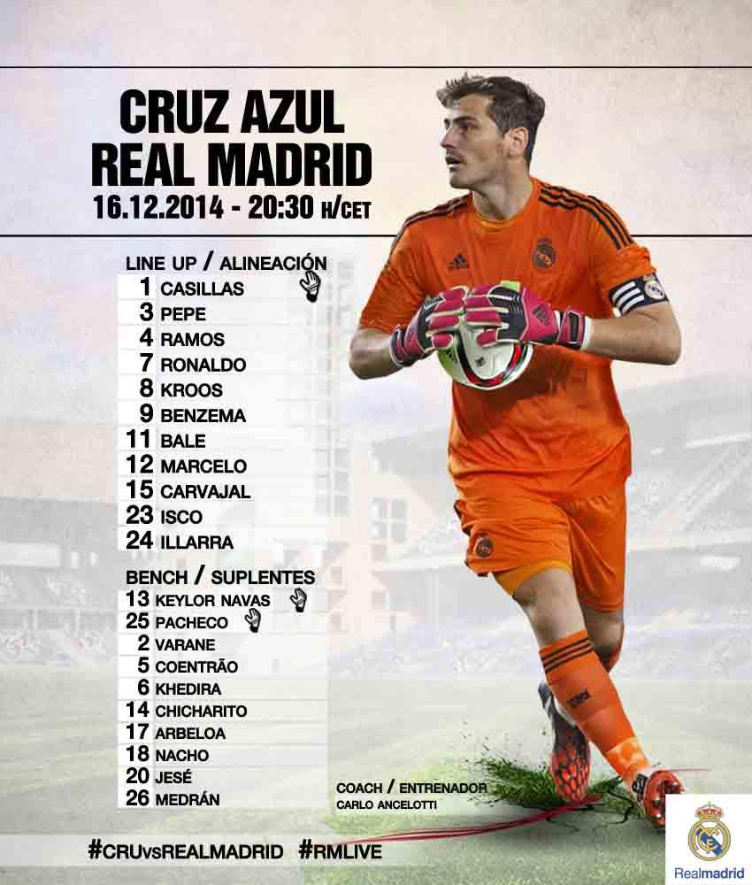 Fifa Club World Cup|Semi-Final and Final B4_wGvbIcAAtIBE