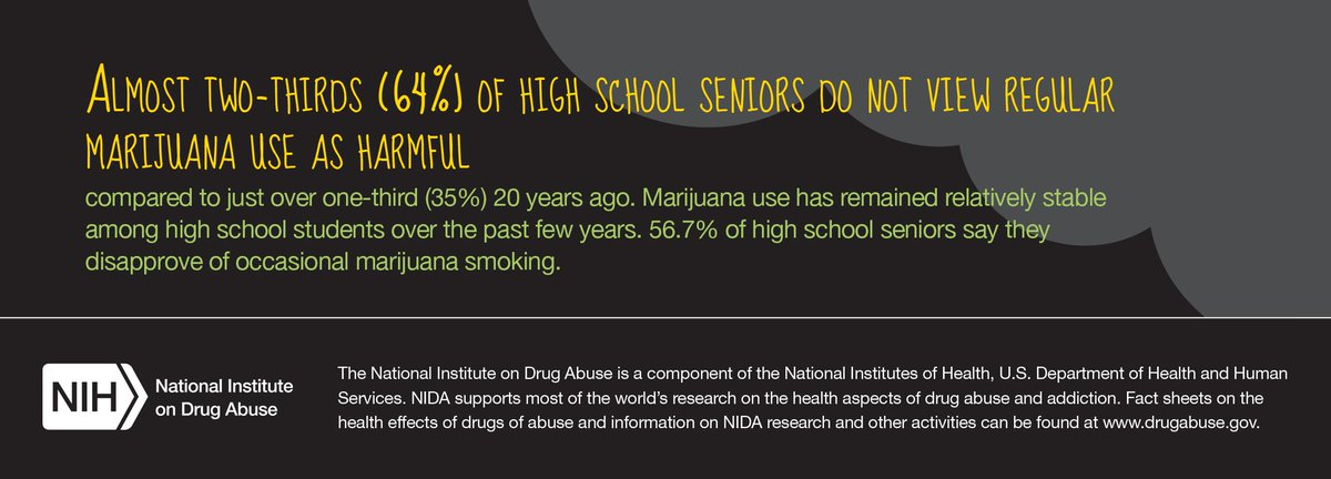 T2 #MTF2014 found declines in perceived risk of marijuana use. But 56.7% of seniors disapprove of marijuana smoking. http://t.co/gYTlRrv0hM