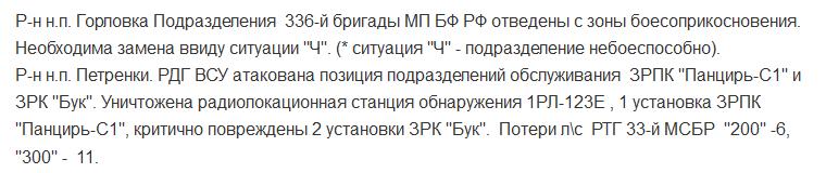 Террористы обстреляли Станицу Луганскую из минометов и артиллерии, - Москаль - Цензор.НЕТ 5981