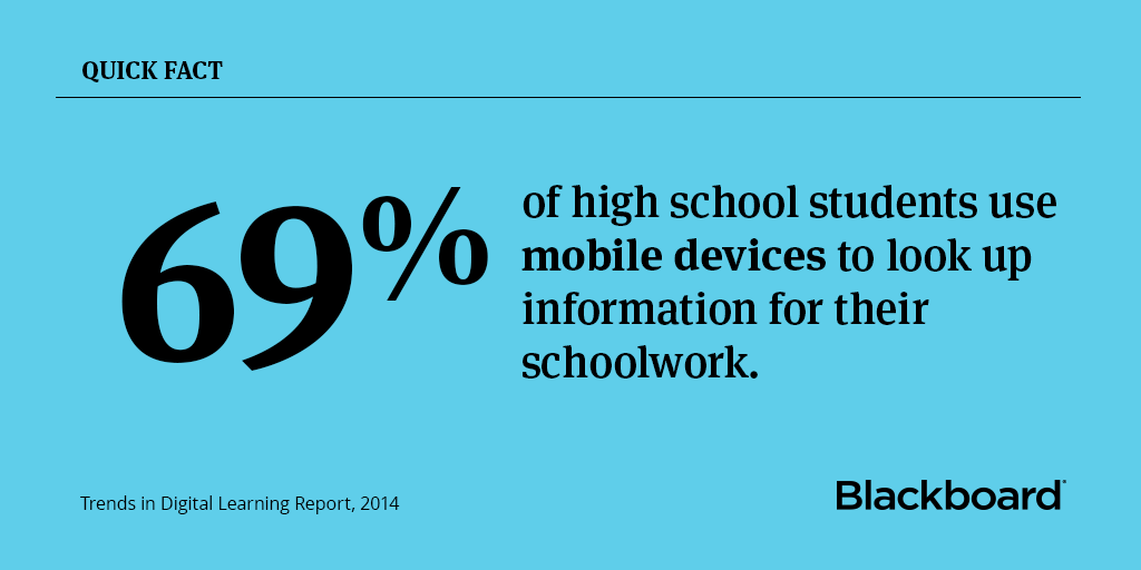 blackboard on twitter 69 of hs students use mobile devices to