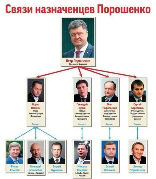 Суд помог Ставицкому, Присяжнюку и Иванющенко сохранить выведенные госактивы - Цензор.НЕТ 7686