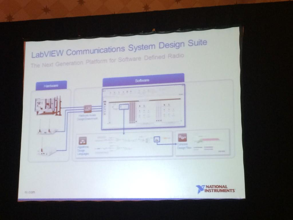 Shelley Gretlein She Her On Twitter Platform Based Design Is Finally Available To Comms Designers Dr T Announced Labview Communications Globecom Http T Co Lsmid4vgri