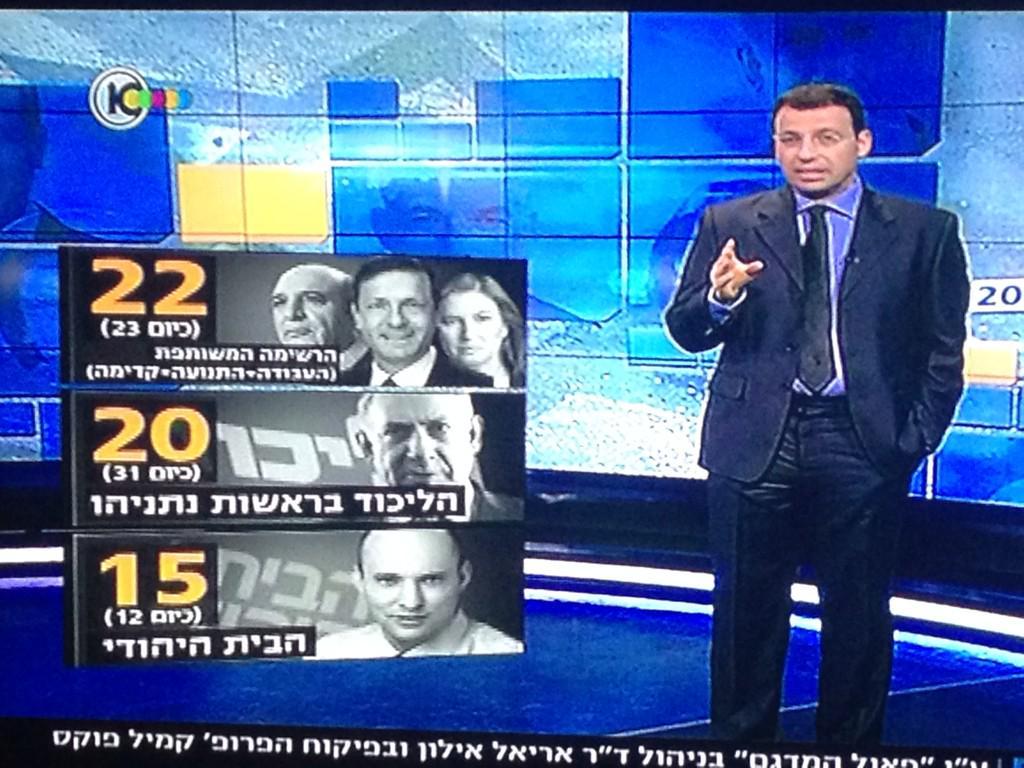 סקר בחירות 2015
