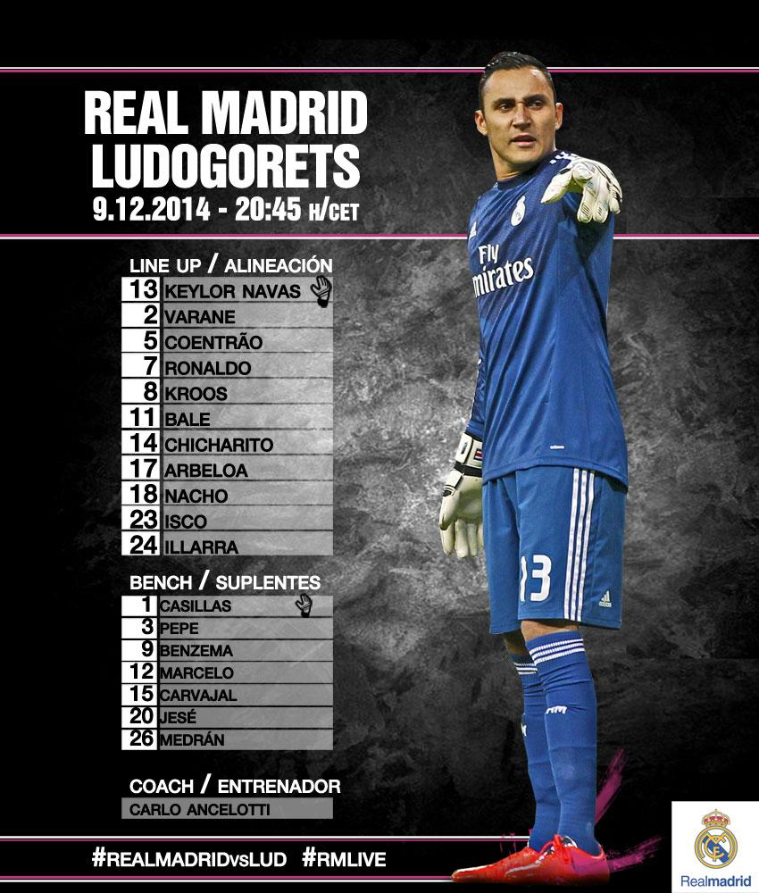 Real Madrid vs Ludogorets B4bv6Z6CEAAhXoh
