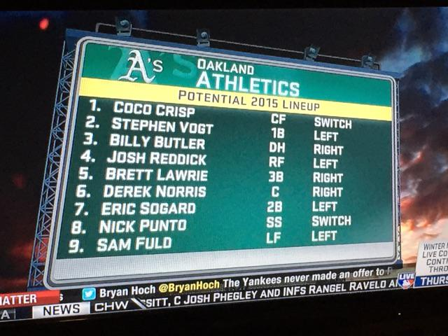 NSFW: Oakland's projected lineup for 2015 as of today. http://t.co/MGopTvEmyT