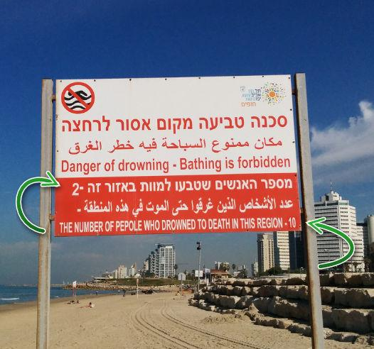 מסתבר שבחוף בתל אביב יותר אנשים טובעים באנגלית http://t.co/D9HNFyRD51