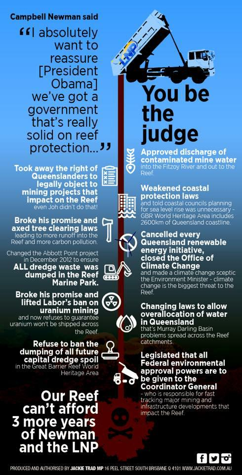 What do you think of the LNP's record on the reef? Check out this info from @jackietrad. #teamkate #qldpol http://t.co/KpHdtM2wXU