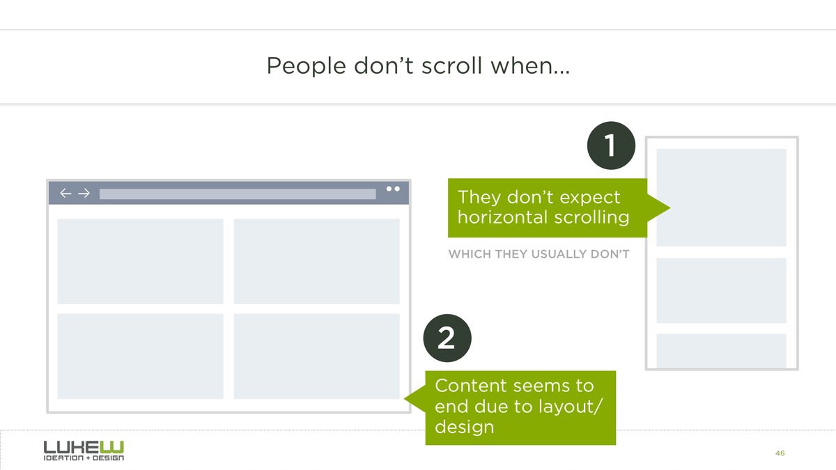 Why people don't scroll… http://t.co/sd01TL3Rbk