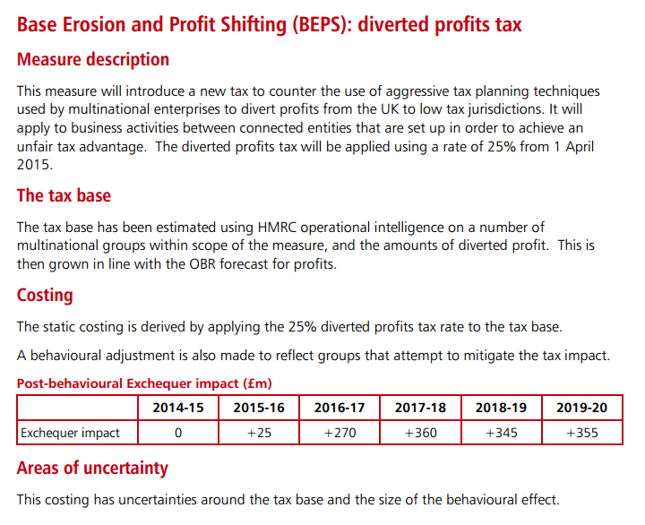 Estimated revenue impacts, published 3 Dec, amount to GBP 1.4bn over 5 years. http://t.co/bCU57NKKrm