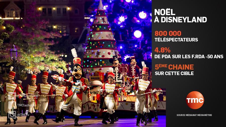 [TMC] Noël à Disneyland : Dans le Secret du Plus Grand Parc d'Attraction d'Europe (mercredi 10 décembre 2014 à 20h50) - Page 5 B4j30xCIAAAmRdl