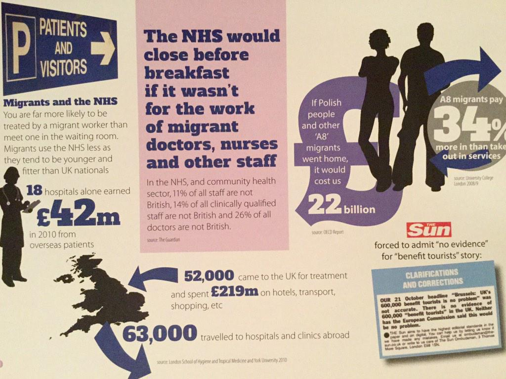 #bbcqt would be nice to have some actual facts about immigration, rather than scapegoating & xenophobia http://t.co/32VMtm157q