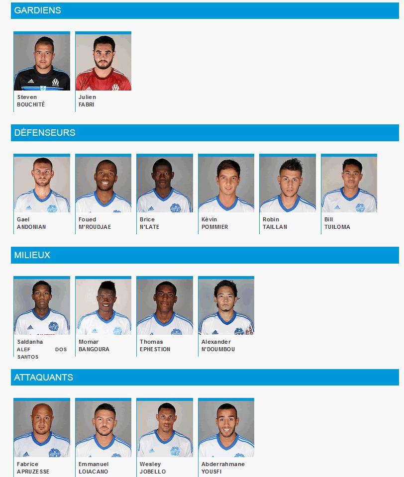 [Saison 2014-2015] Les Minots de l'OM CFA2 - Page 2 B4q0_8eIQAAwNDC