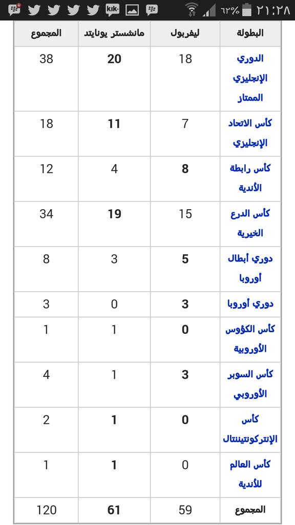 جدول ترتيب فرق الدوري الجزائري اليوم بتاريخ 20 1 2020 Screenshots Desktop Screenshot Weather Screenshot