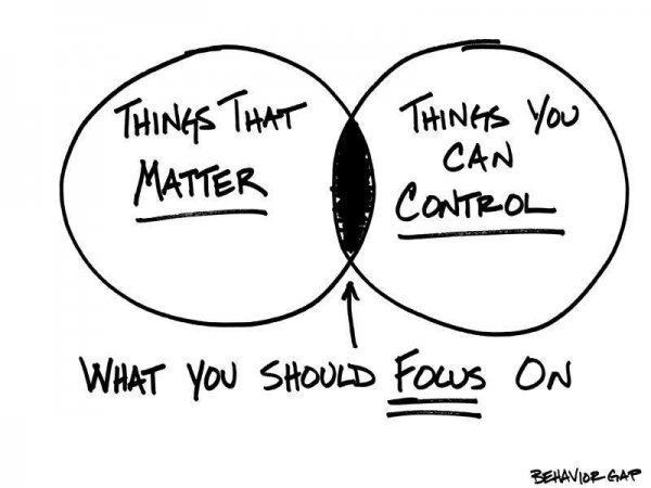 _This_ is what you should focus on.  http://t.co/XWw4j6ItxI http://t.co/aY5wP2rlqV