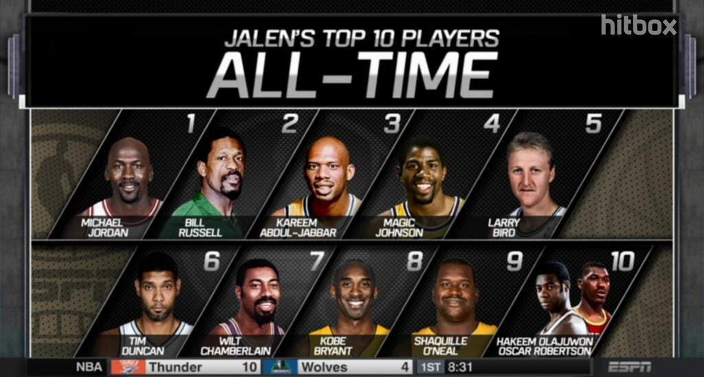 "NBA RETWEET on Twitter: ""Jalen Rose's Top 10 Players of ..."