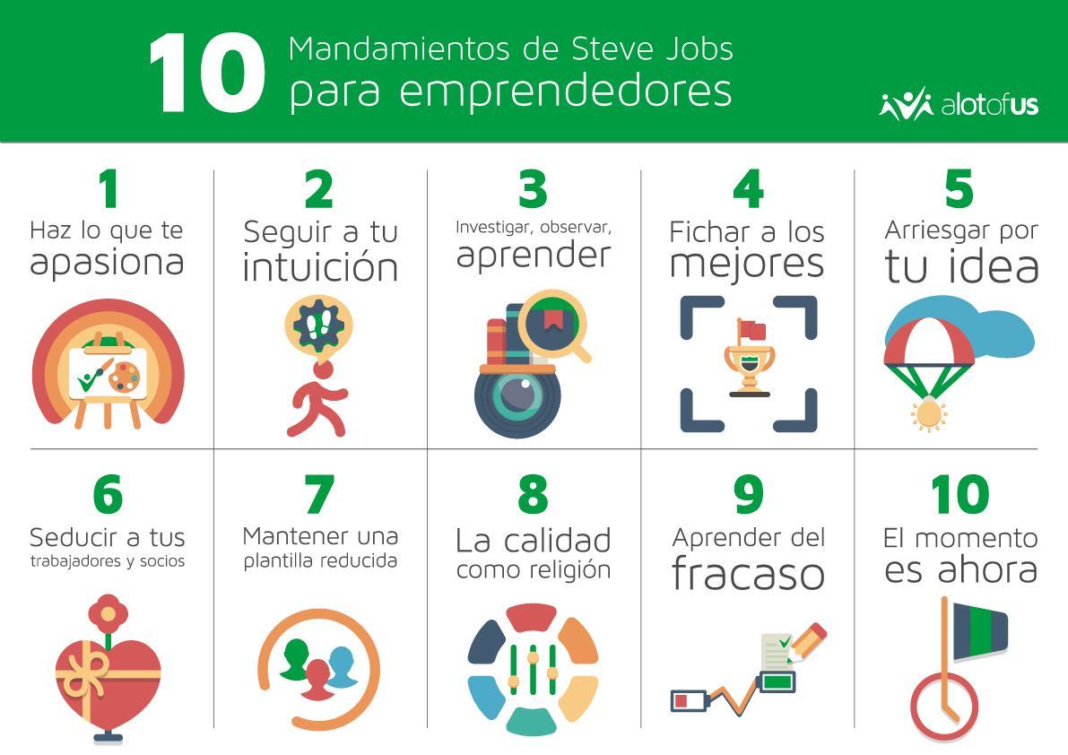 Los 10 mandamientos de Steve Jobs para #emprendedores https://t.co/hSeV9ms06M