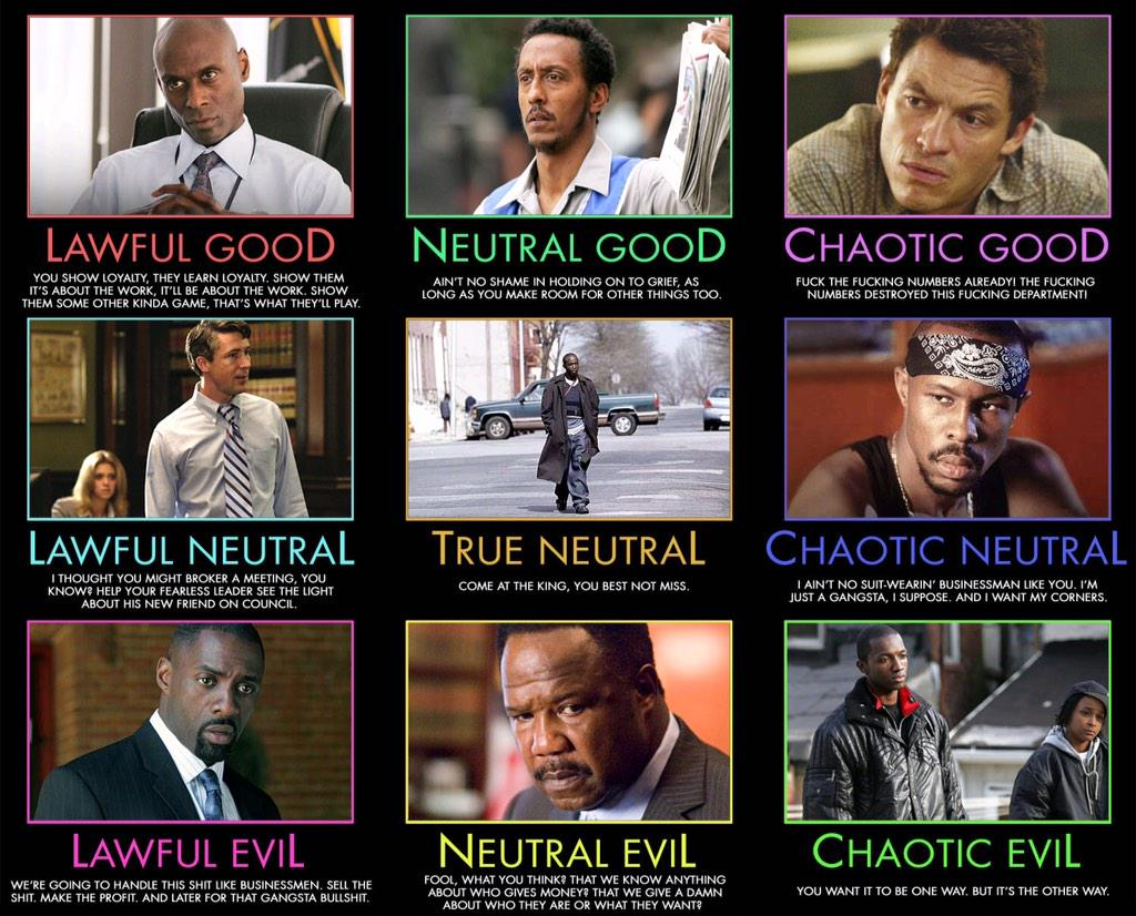 Crib sheet for first time #TheWireHD viewers: http://t.co/yHiGeu688P