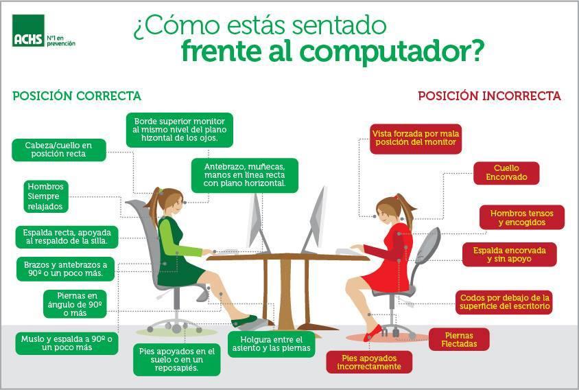 Prevenci n achs on twitter aprende a sentarte for Ergonomia en el trabajo de oficina
