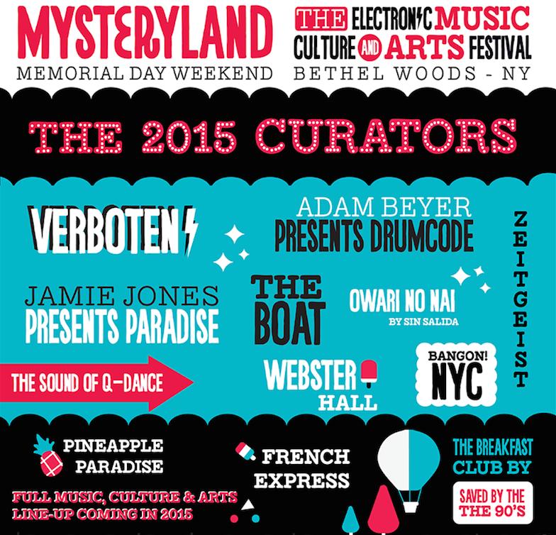 Mysteryland dates